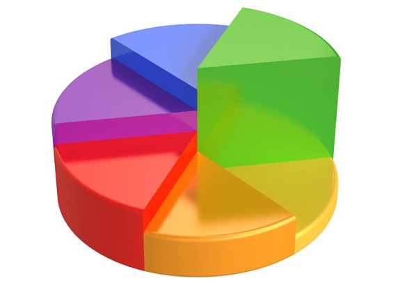 beautiful_pie_chart